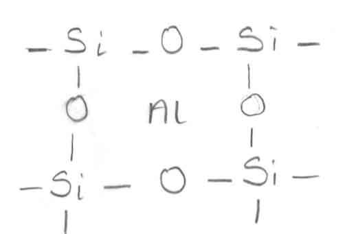 Polimer silikat