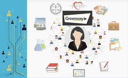 Greenway Network Sistemi